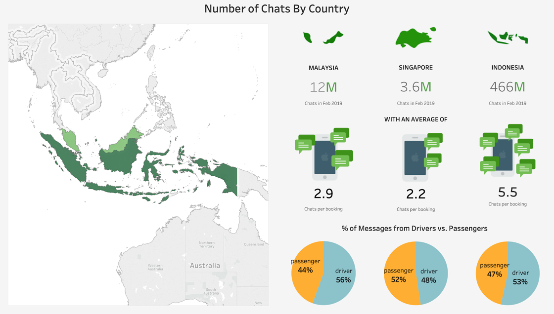 Number of Chats by Country