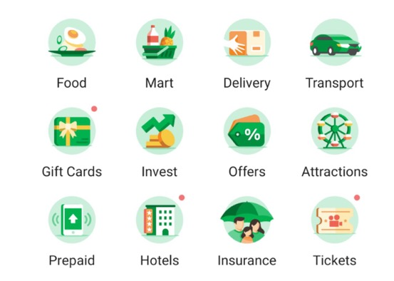 Grab Service Offerings