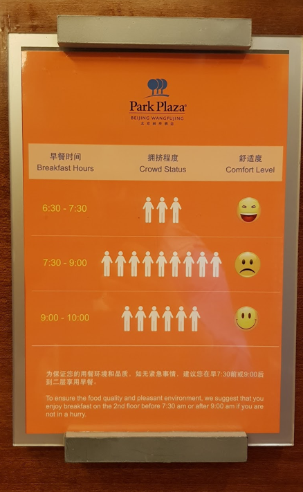 Trends from a hotel in Beijing