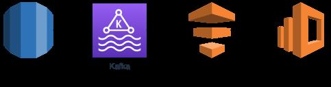 Data synchronisation process using Kafka