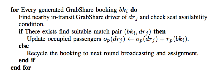 Algorithm II. GrabShare booking assignment flow