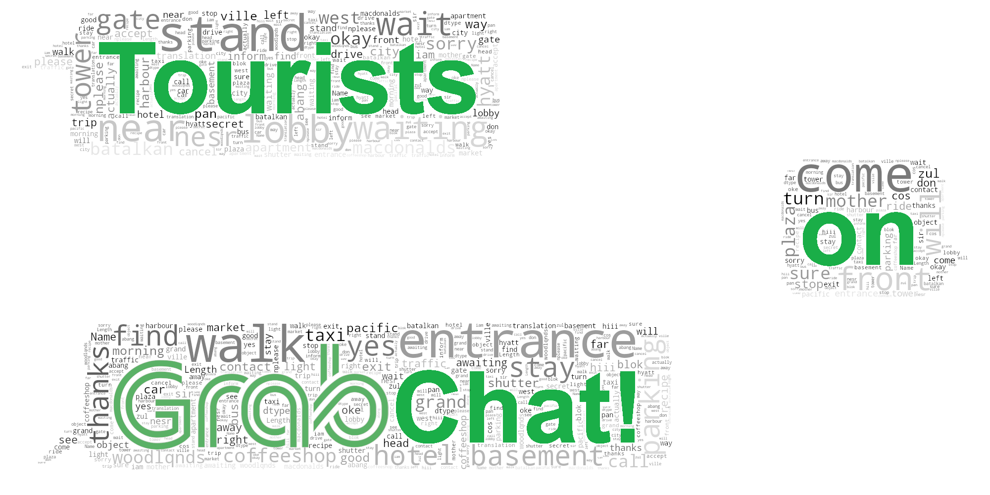 Tourists on GrabChat! cover photo